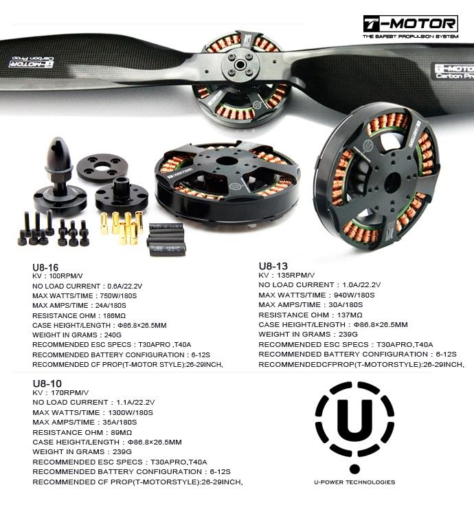 موتور براشلس Tmotor-U8